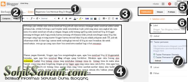 bagaimana menulis artikel di blog
